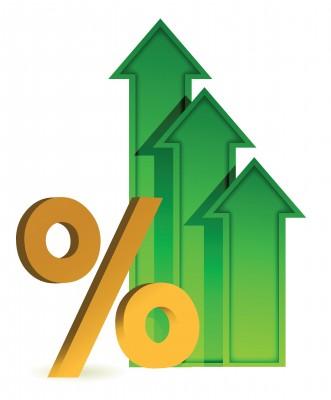 Percentage Up (3)