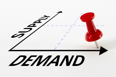 Supply_Demand